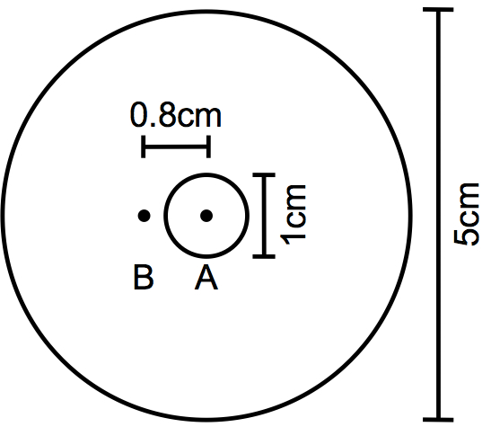 On A Piece Of Paper Or Plastic Draw A 5 Cm Diameter Circle In Which To Place The Petri Dish And A Concentric 1 Cm Diameter Circle To Mark